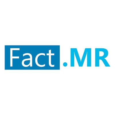 FactMR Logo